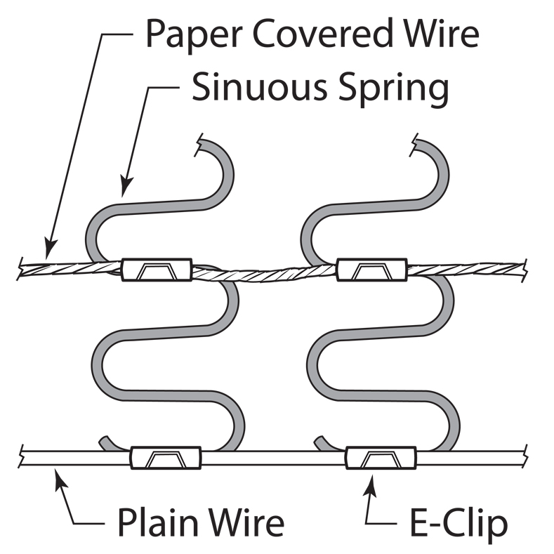 Paper Covered Wire (Silent Wire)